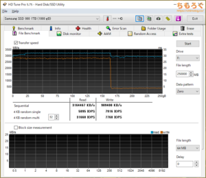 Samsung 980 SSDをベンチマーク(HD Tune Pro)