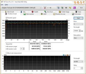 Seagate FireCuda 530をベンチマーク(HD Tune Pro)
