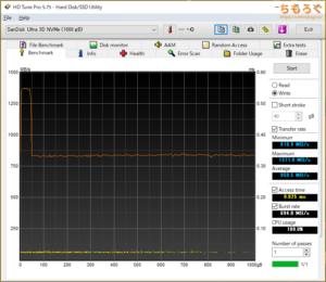 SanDisk Ultra M.2 NVMe 3D SSDをベンチマーク(HD Tune Pro)