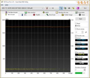 WD Black SN750 SEをベンチマーク(HD Tune Pro)