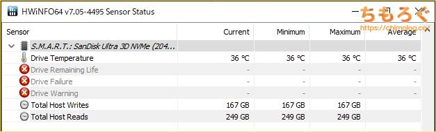 SanDisk Ultra M.2 NVMe 3D SSDで表示される温度センサー
