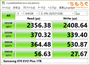 Samsung 970 EVO Plusをベンチマーク(Crystal Disk Mark 8)