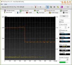 Samsung 970 EVO Plusをベンチマーク(HD Tune Pro)