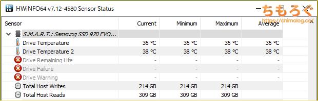 Samsung 970 EVO Plusで表示される温度センサー